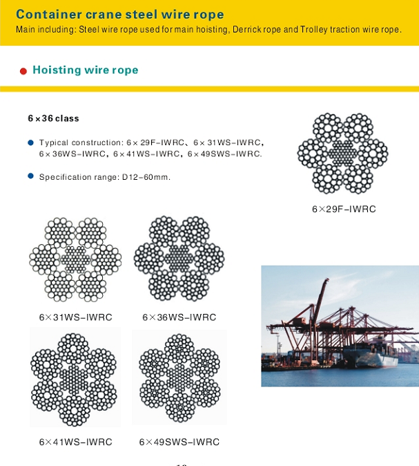 Fancy Manufacture Wire Rope Specifications Model - Schematic Diagram ...