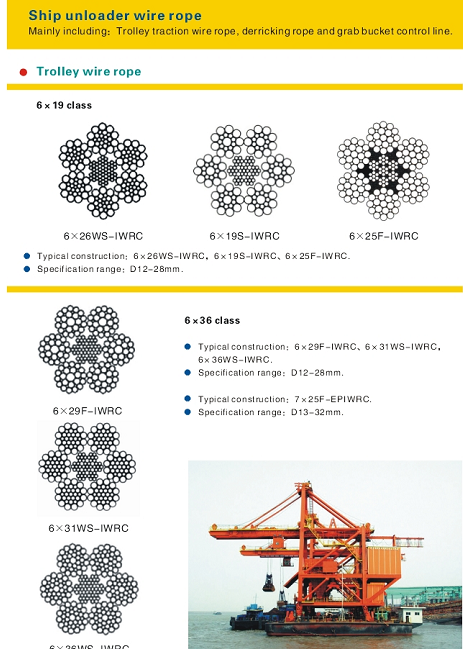 Ship unloader wire rope
