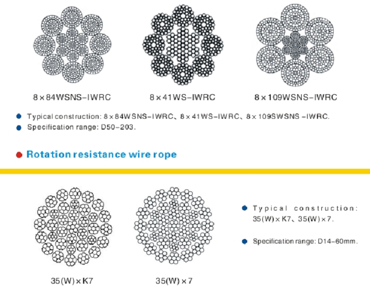 Compacted Strand Anchor Wire Rope